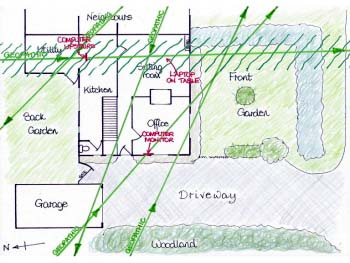 Dowsing map of a house and garden